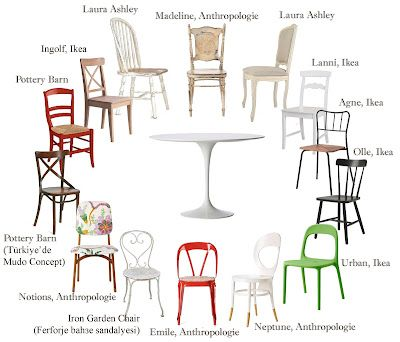 Tea A Party Of Mad And Table Other AlisThe Story With Saarinen OPwk8n0