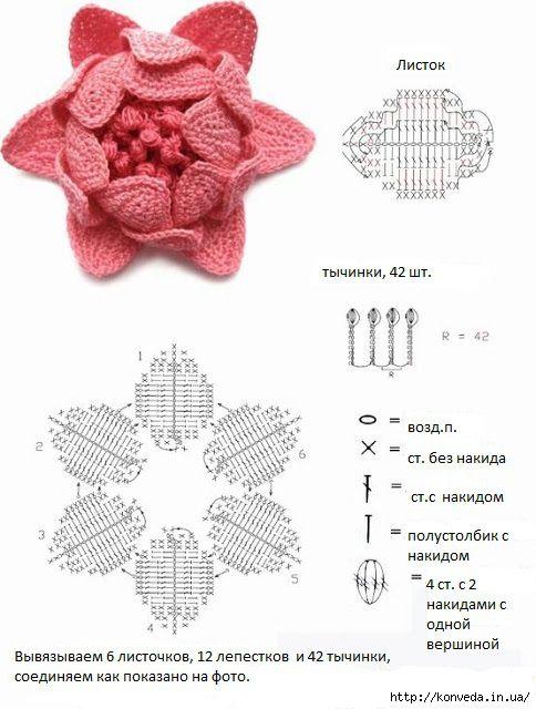 Flores A Crochet Con Esquemas Fáciles De Hacer Patrones Gratis Patrones Crochet Manuali Flores A Crochet Patrones Para Hojas De Ganchillo Hojas De Ganchillo