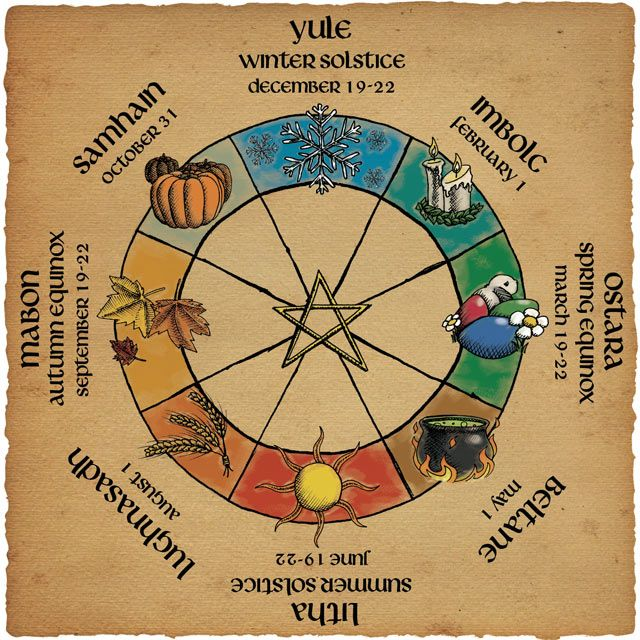 Pagan Calendar.The Wheel Of The Year Wheel Of The Year Book Of Shadows