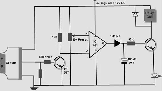 Passive Infrared Sensor (PIR) working with Applications
