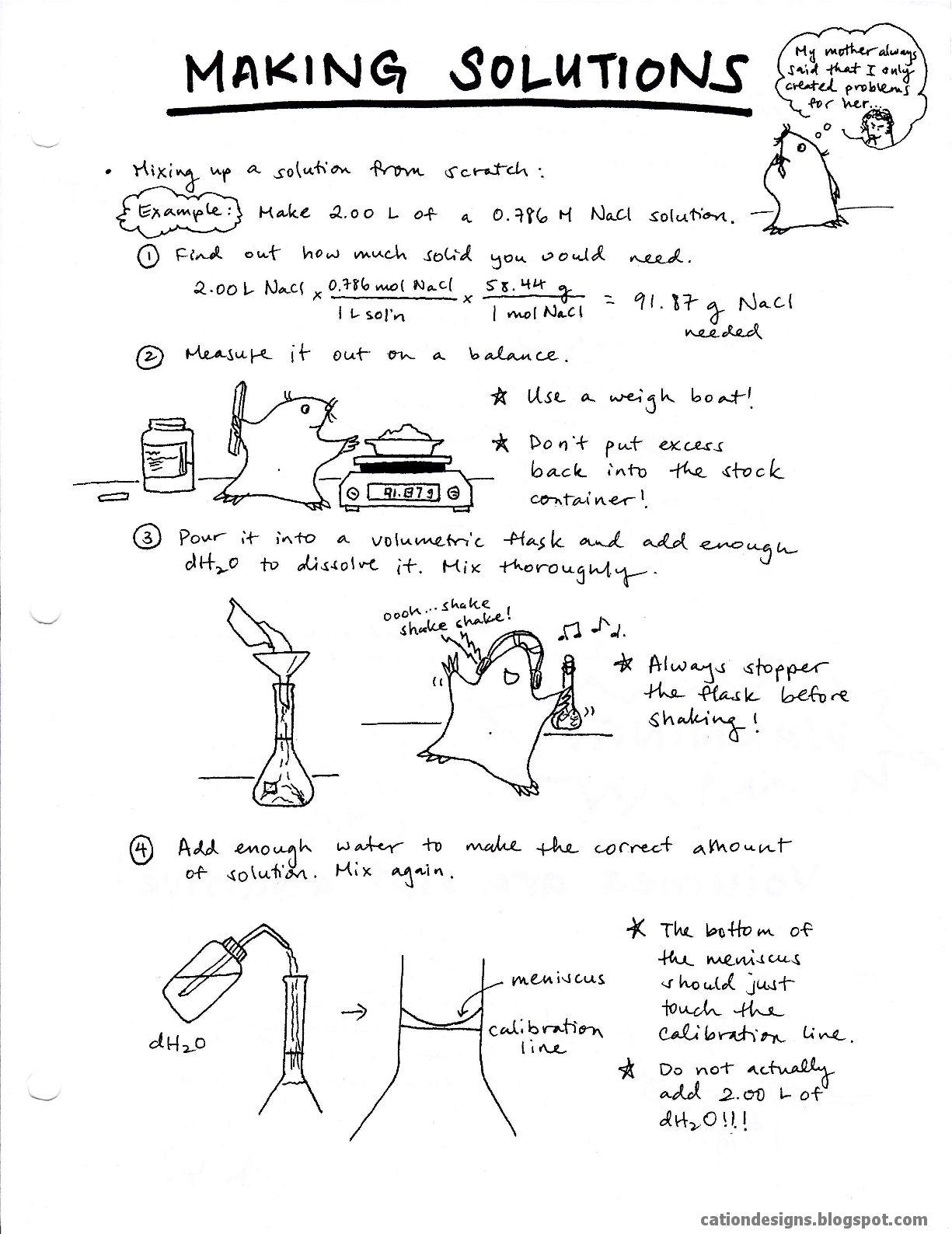 Cation Designs High School Science Teacher Resources
