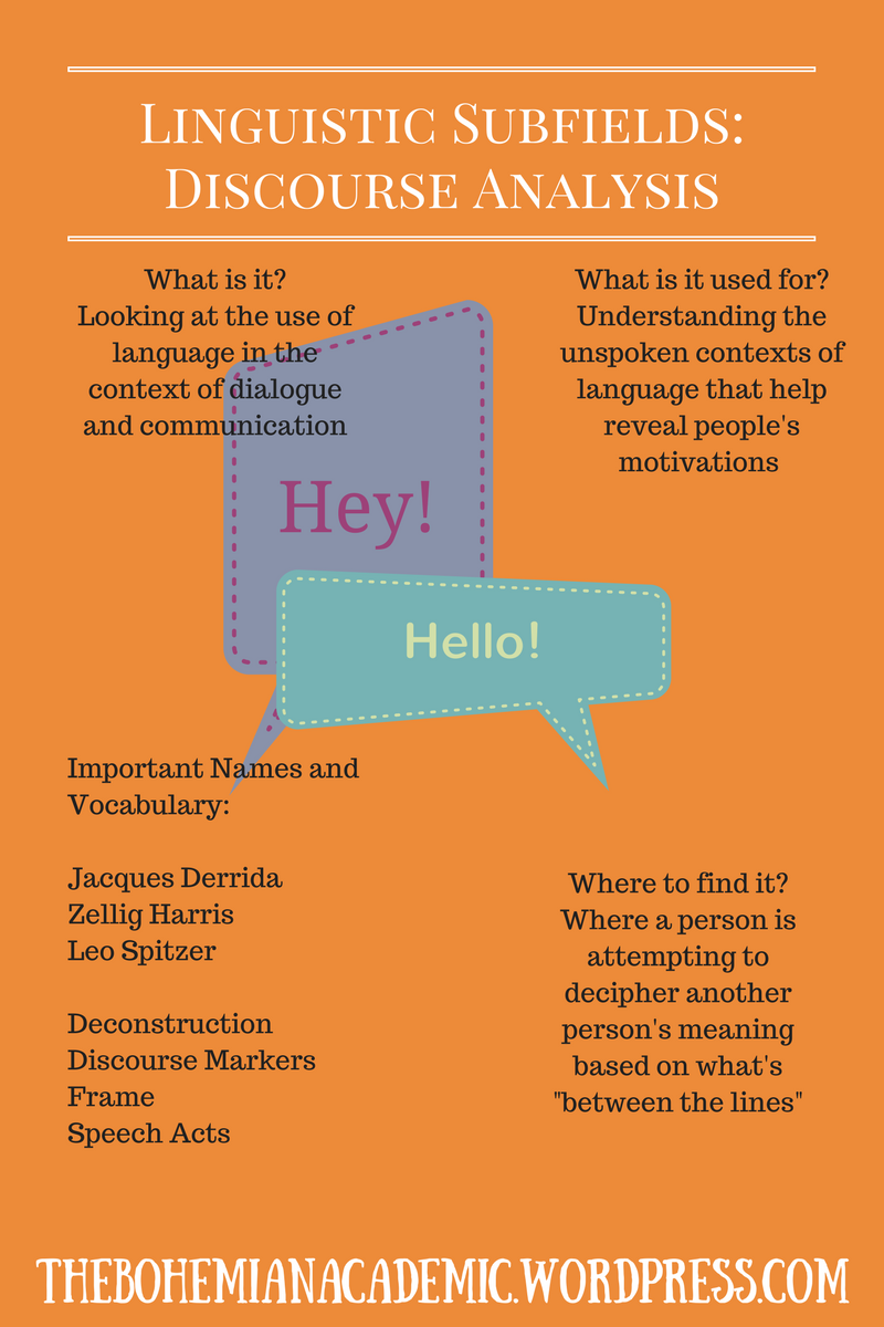 Discourse Analysi Infographic Linguistic Vocabulary Dissertation Examples Example