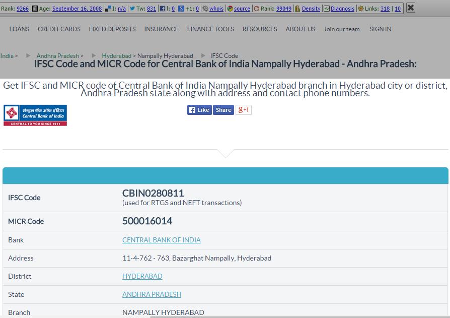 central bank of india vasundhara ghaziabad ifsc