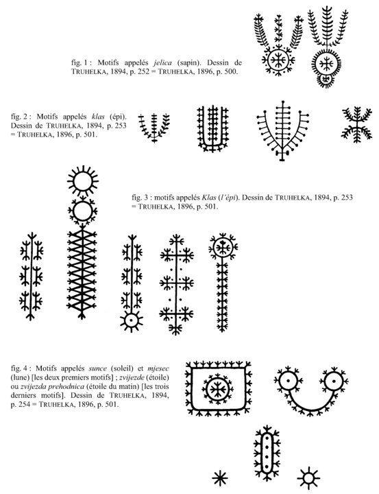 Traditional Croatian Tattoo In Bosnia And Herzegovina