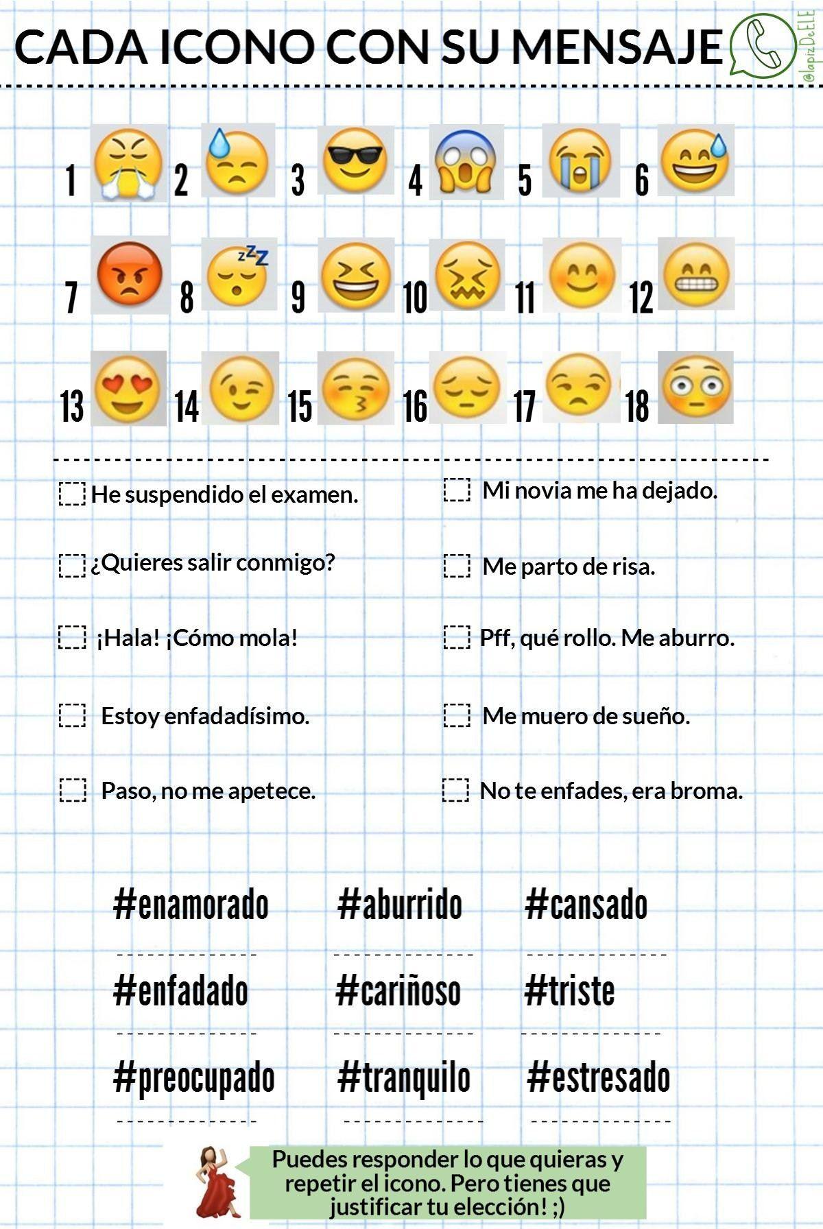 Chevere Uso De Emojis Con Espanol