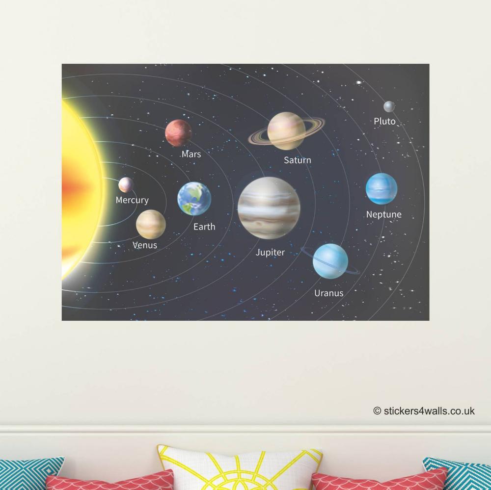 Space Wall Sticker Solar System Wall Sticker Solar System Decal