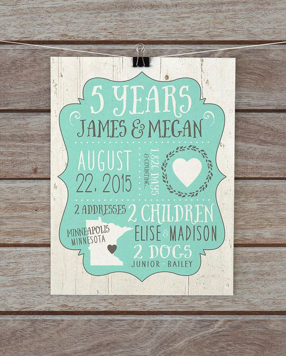 5 Year Anniversary Custom Gift, Wedding Anniversaries, 10