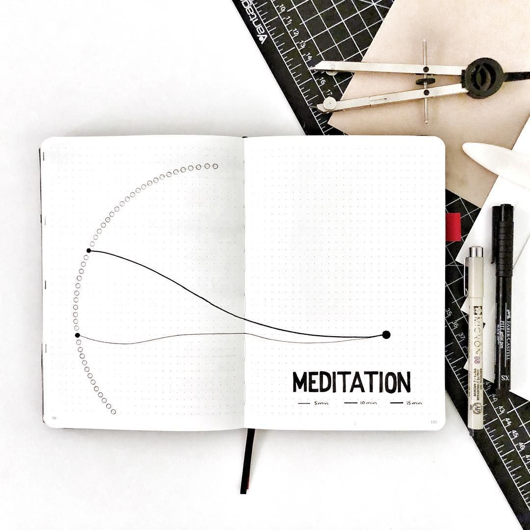 Bullet journal meditation tracker, unique bullet journal
