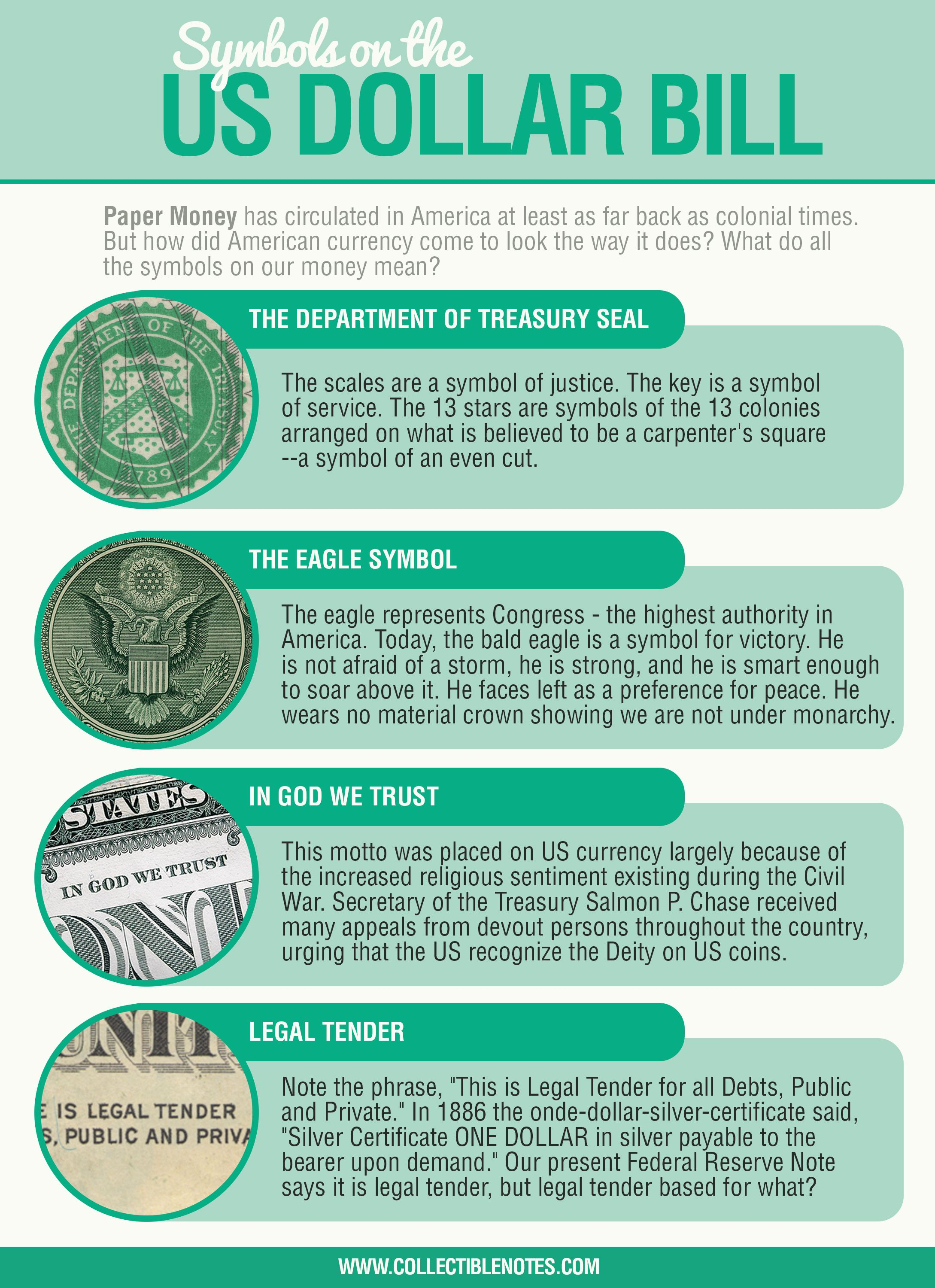 Symbols on the us dollar bill collectible notes facts pinterest symbols on the us dollar bill biocorpaavc Images