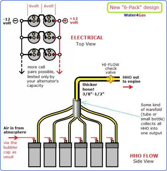 hho generator plans - Yahoo Image Search Results
