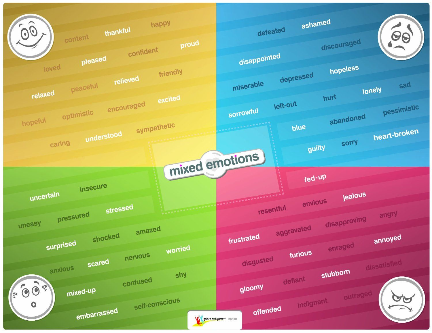 Amazon Mixed Emotions An Activity For Cognitive Behavioral Therapy Golden Path Games