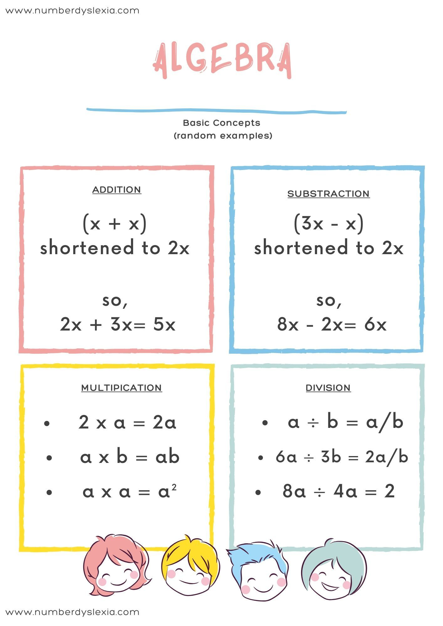 Free Printable Algebra Common Core Chart For Classroom In