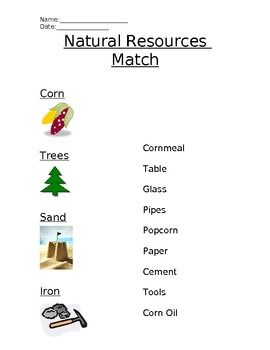 Ways To Conserve Natural Resources Worksheet