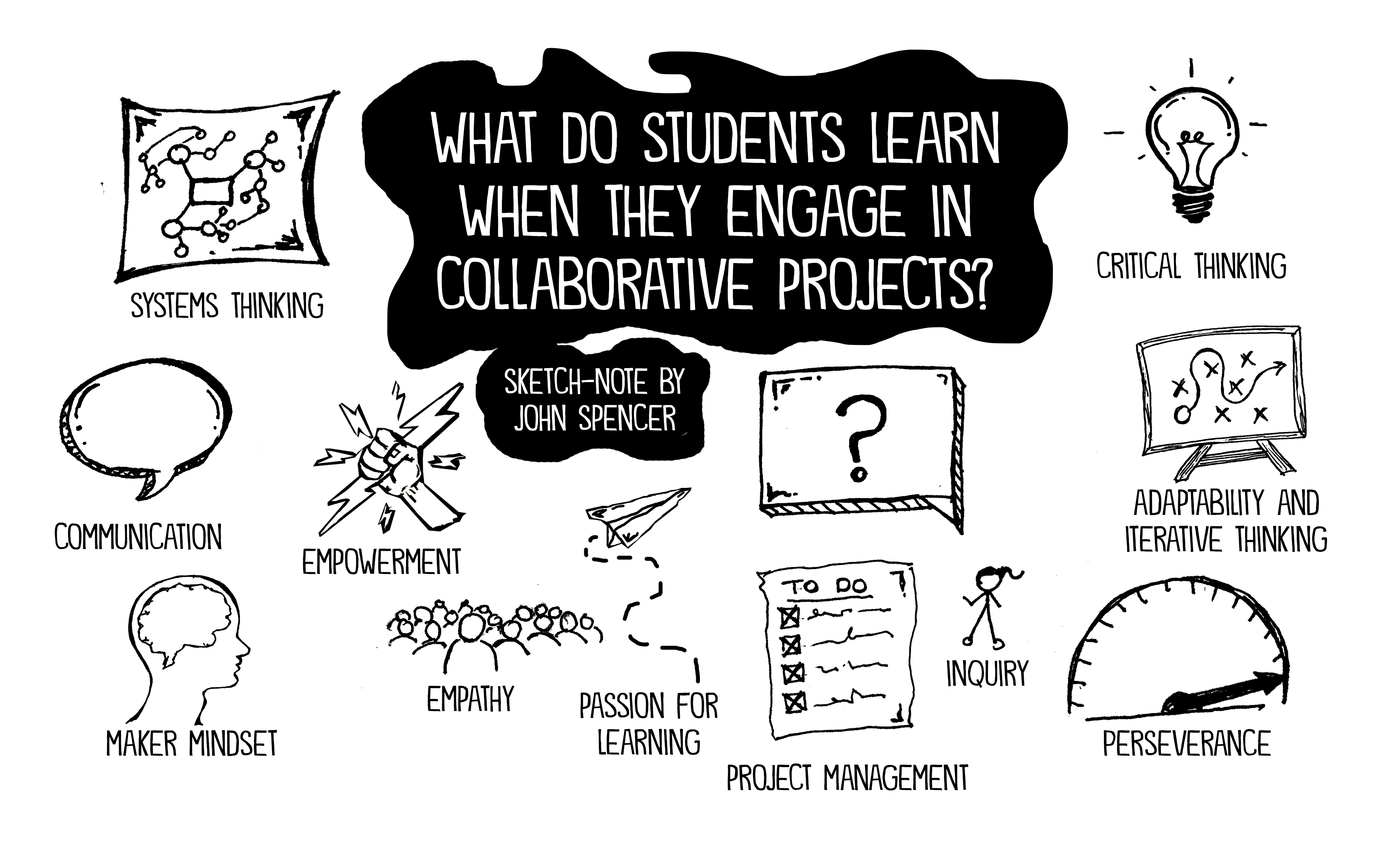 If we say we want students to become critical thinking