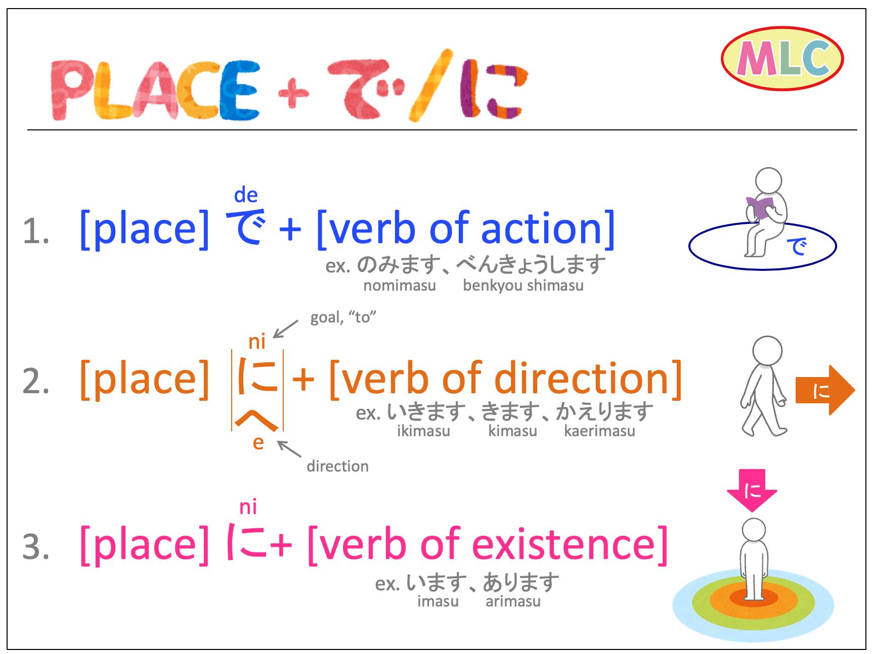 Place De Place Ni