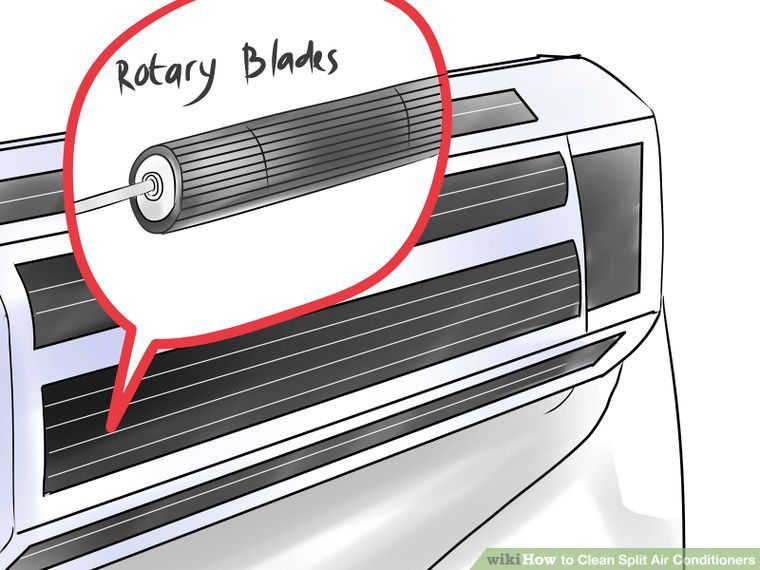 Clean Split Air Conditioners Home Tips