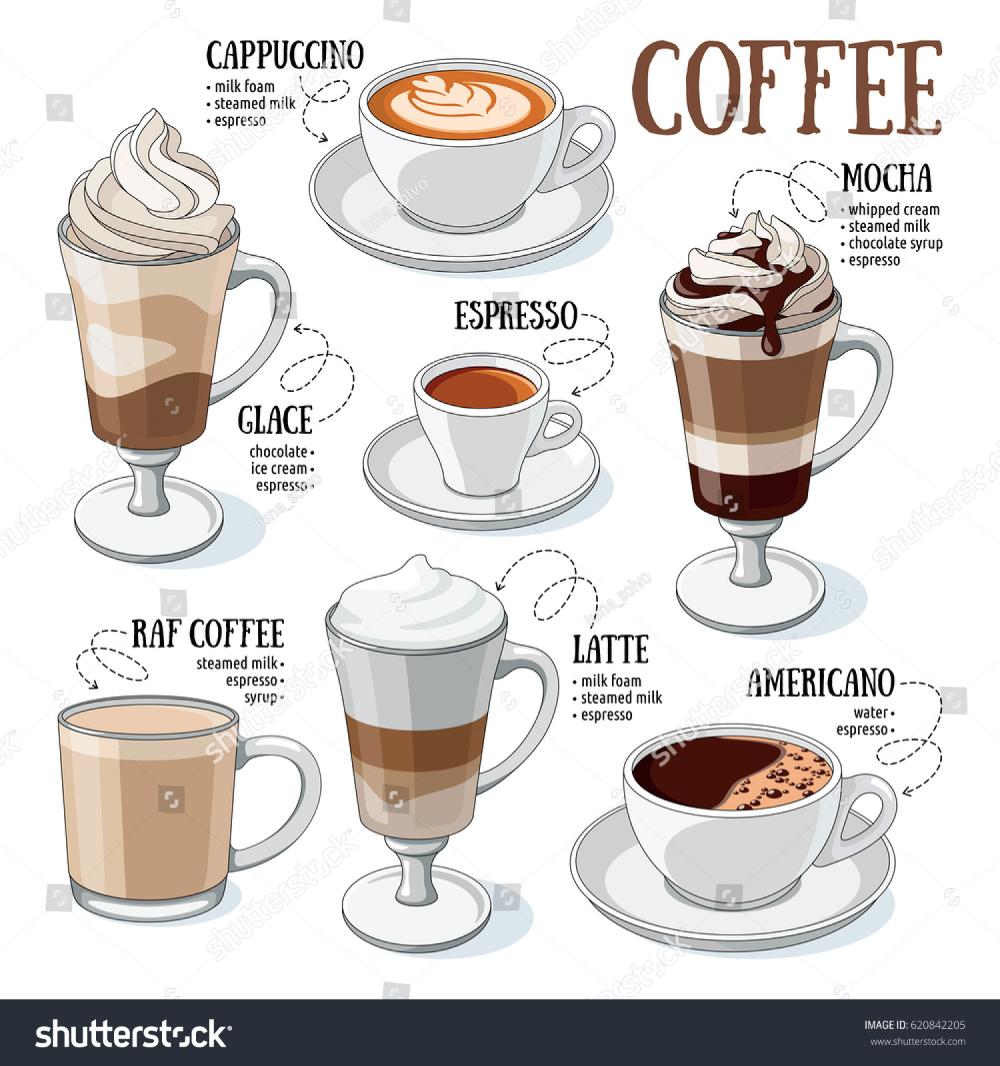 Different Types Coffee Coffee Menu Set Stock Vector Royalty Free 620842205 Coffee Menu Coffee Type Coffee Illustration