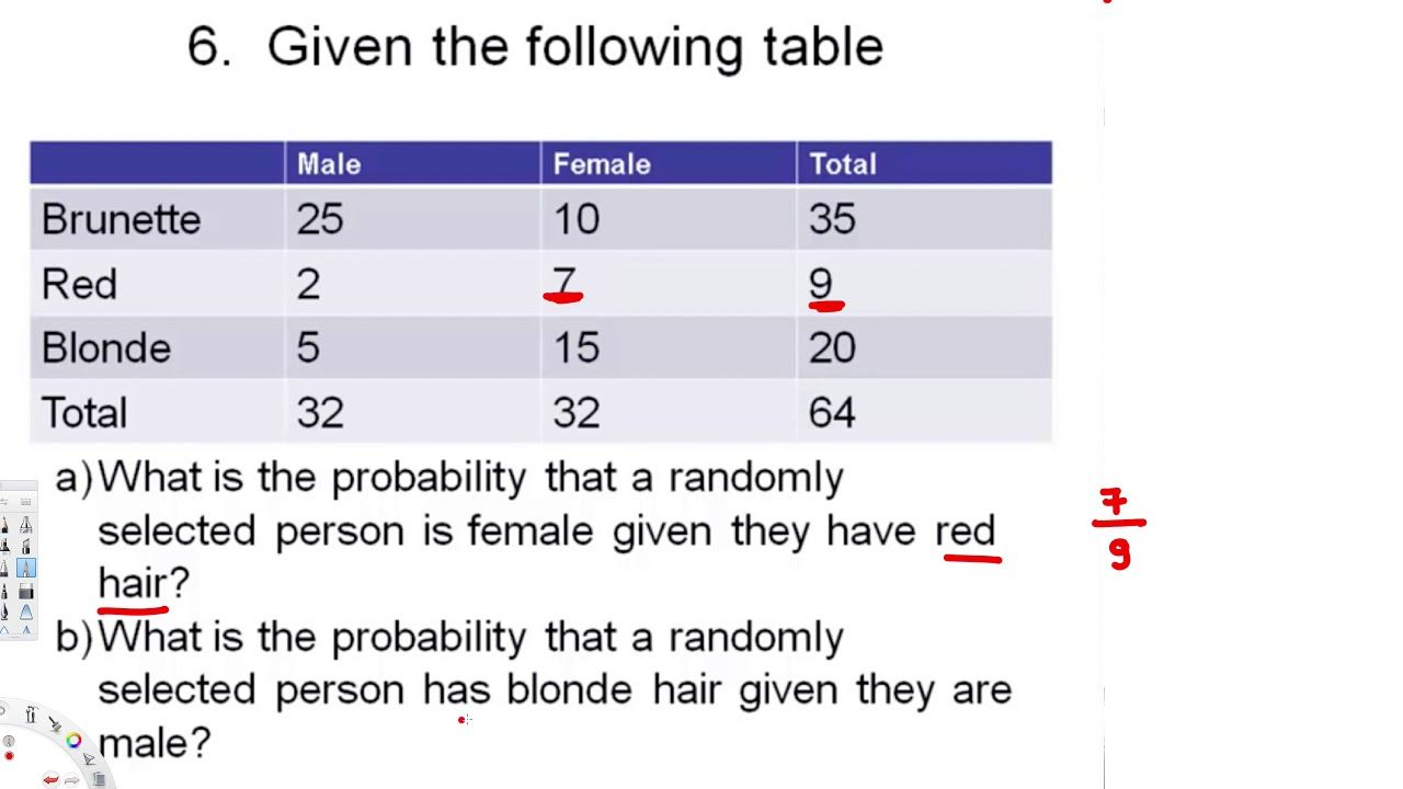 Elementary Statistics Conditional Probability And The General Multiplica Conditional Probability Probability Multiplication Rules