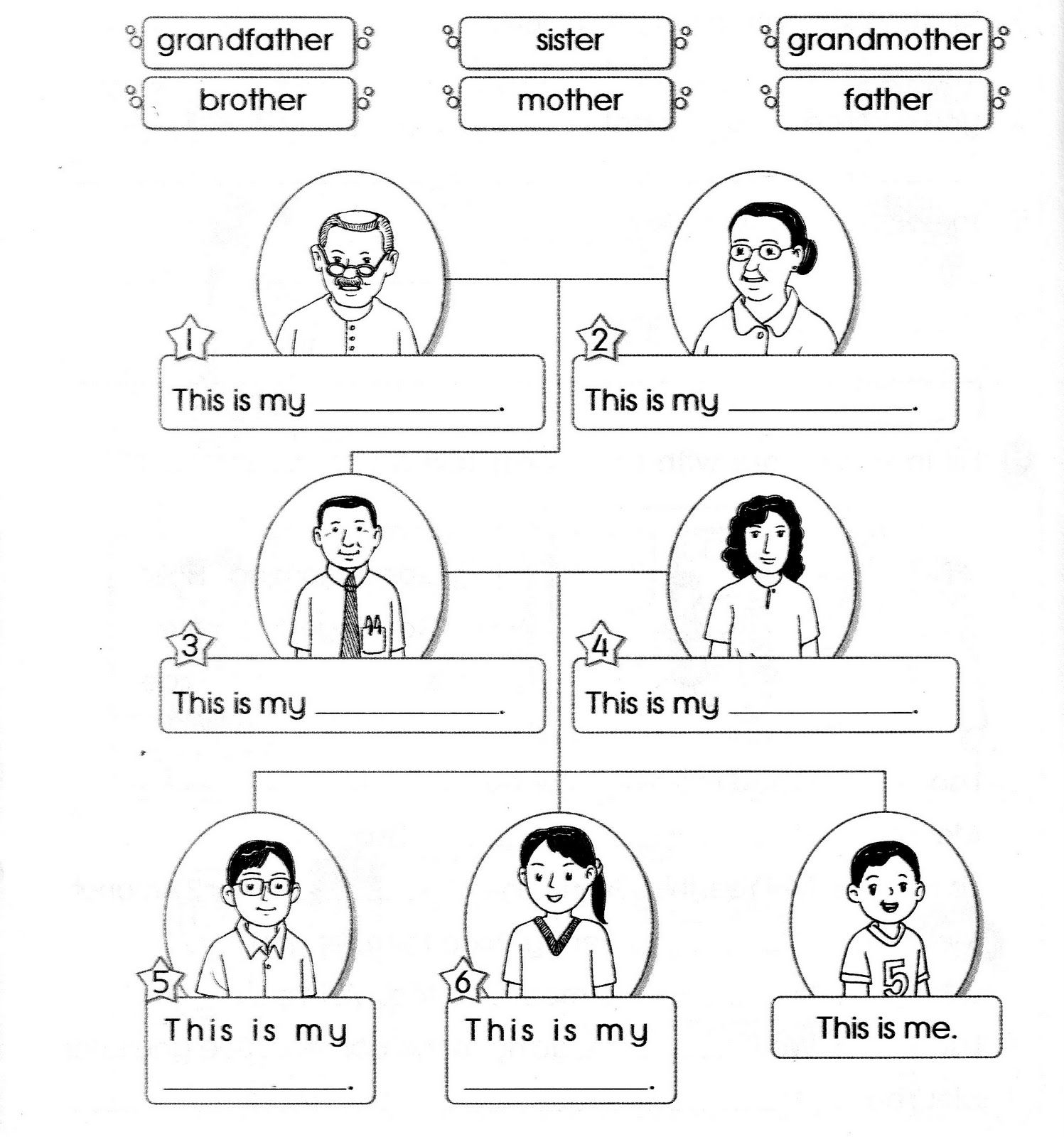 Family Members Worksheets (con imágenes) Material
