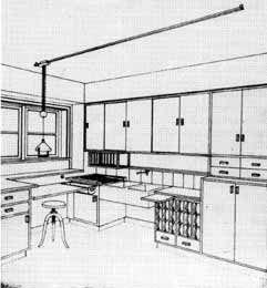 Frankfurter Küche margarete schütte lihotzkys frankfurter küche 1926 küche