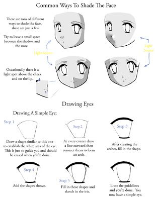 How To Draw Anime Girl Face Learn Step By