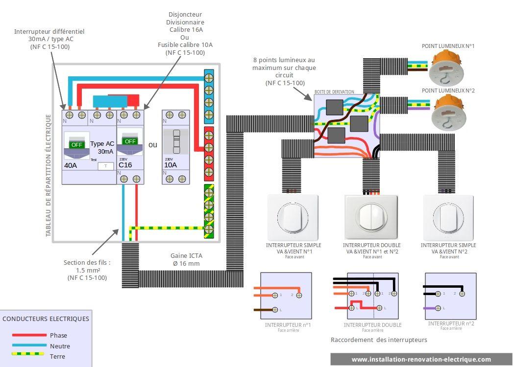 Bien-aimé La meilleure explication du va et vient: schéma électrique  VS26
