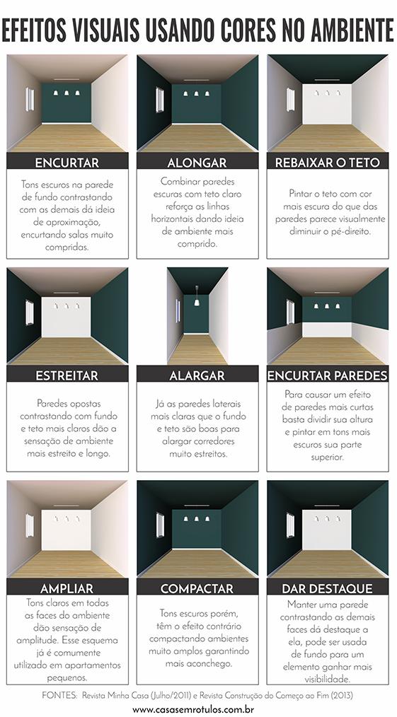 Casa sem r tulos criando efeitos com cores nos ambientes - Efectos pintura paredes ...
