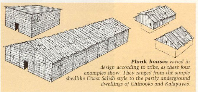 Plank houses varied in design according to tribe, as these ... on native american wickiup, native americans igloos, native american houses school project, native american round houses, native american yurok history, native american wooden houses, native american wigwams, native american paper artwork, native american homes, native american teepee, native american sites in nh, native american bolo ties for men, native american indian shelters, native american indian tribe diorama, native american yurt, native american adobe houses, native american grass houses, native american wattle and daub, native american hogan, native american lodge,