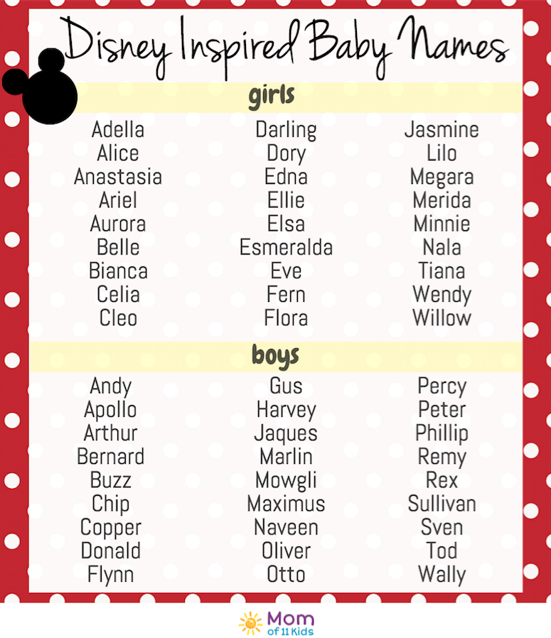 50+ Disney-Inspired Baby Names | Mom of 11 Kids | The Name Game ...