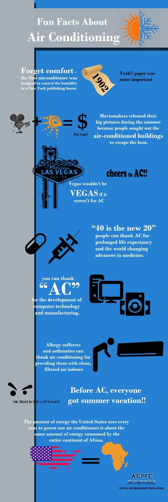 Fun Facts About Air Conditioning Infographic Airconditioning Funfacts Acfunfac Air Conditioning Repair Ac Repair Services Air Conditioner Repair