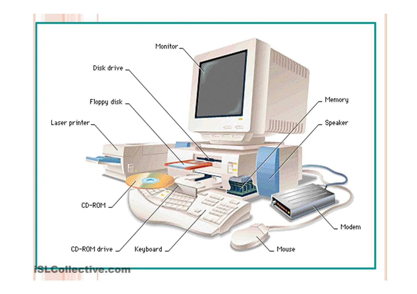 Computer Functions Esl Powerpoint Worksheet Of The Day By