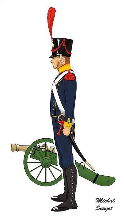 Artillerymen - Page 3 - Armchair General and HistoryNet >> The Best Forums in History