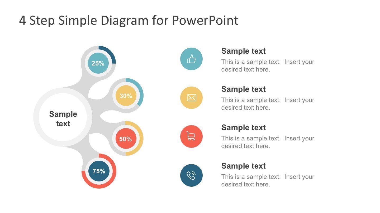 free 4 step simple diagram for powerpoint better slides bullet