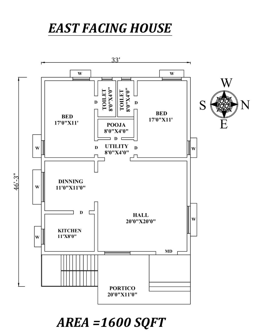 33 X46 3 Amazing 2bhk East Facing House Plan Layout As Per Vastu Shastra Budget House Plans Indian House Plans My House Plans