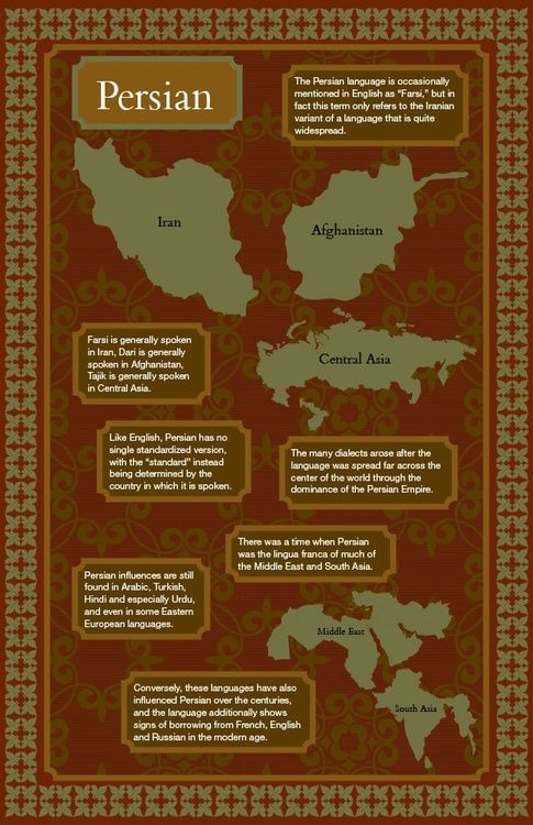 Persian language - who made this infographic? Thank you! | words and ...