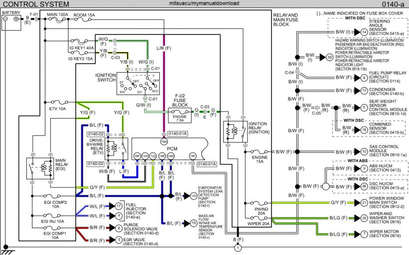 15 Miata Engine Wiring Harness Diagram Engine Diagram In 2020