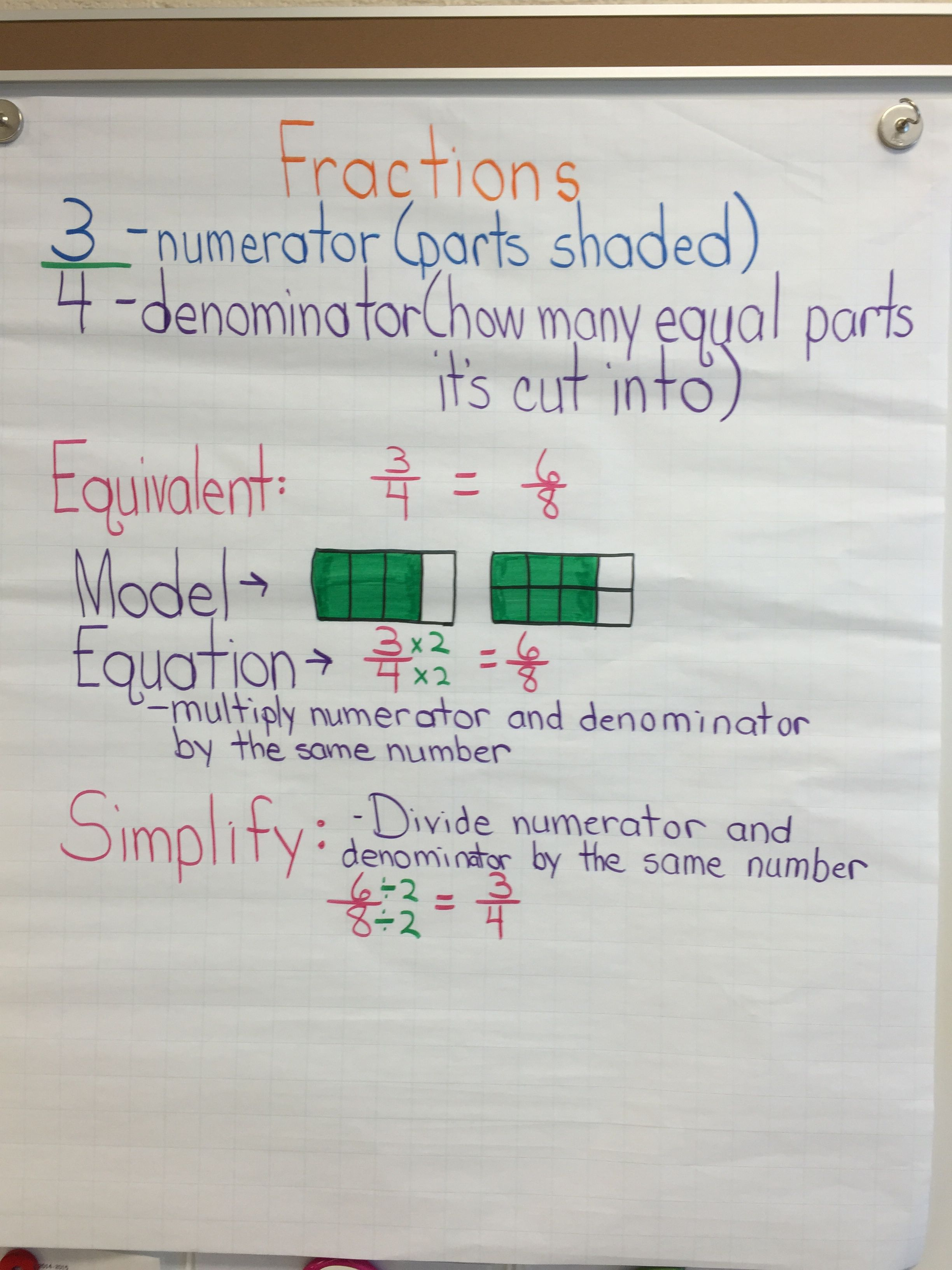 Fractions Equivalent Simplify Fractions, Equivalent