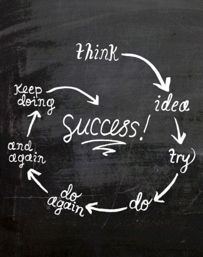 By achieving one important goal, you create a pattern, a template for success in your subconscious mind. Ever after you will be automatically directed and driven toward repeating that success in other things that you attempt. By overcoming adversity and achieving one great goal in any area, you will program yourself for success in other areas as well.