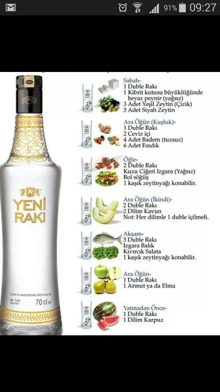Photo of Rakı reçetesi