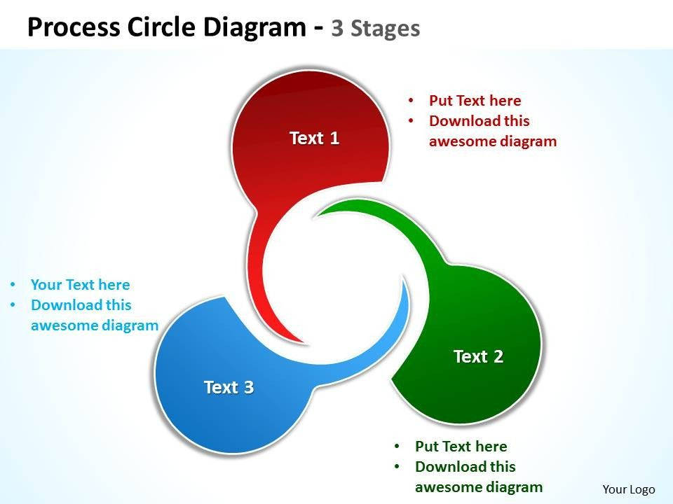 Process circle diagram 3 stages powerpoint templates graphics slides