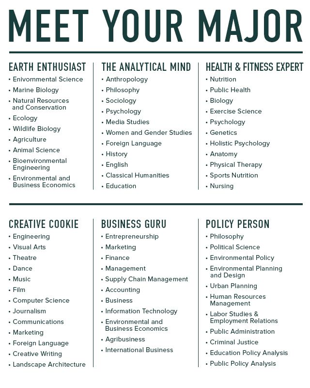 My Major is My Decision College majors, Psychology and College - resume incomplete degree