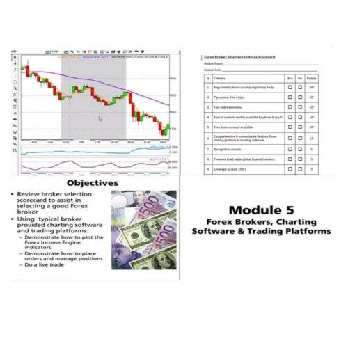 M21 Options Trading System By John Locke John Locke Finance