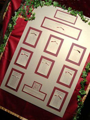 Punavalkoinen pöytäkartta