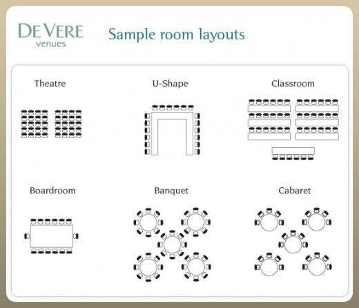 Wedding planning designing reception room layout for Table layout design