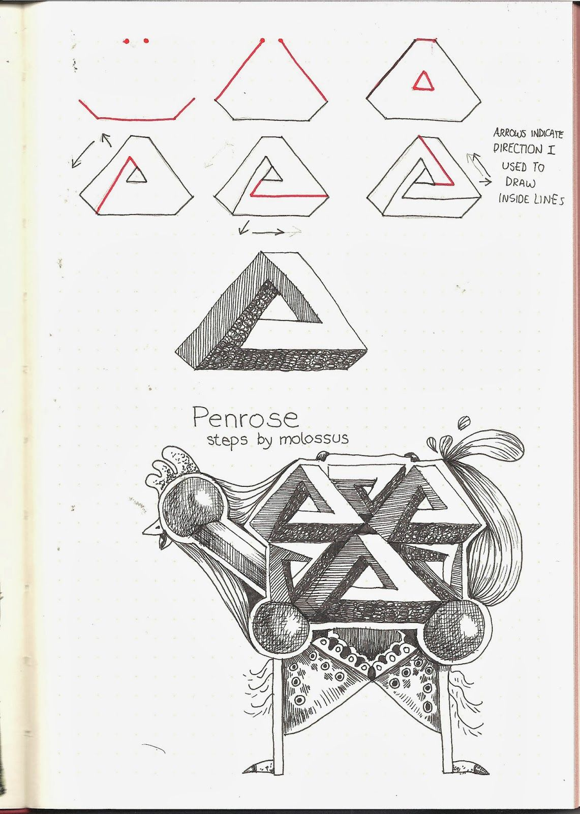 Zentangle Patterns Step by Step | Pattern Penrose & Review of the