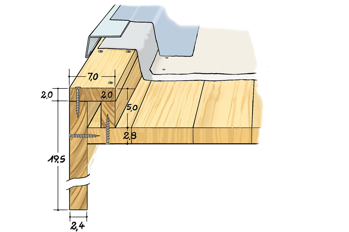 Photo of How to build the roof for a garden house