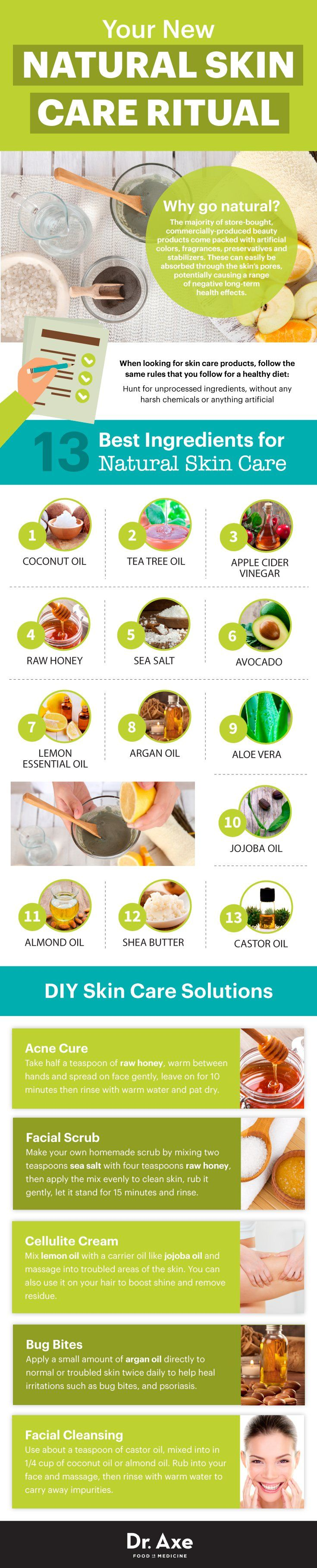 Natural Skin Care Ritual The 13 Best Ingredients Dr Axe Skin Care Guide Natural Skin Care Skin Care Solutions
