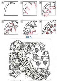 Pin Von Patricia Gamardo Auf Zentangle Pinterest Zentangle