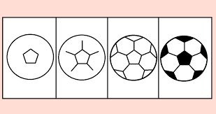 How To Draw A Soccer Ball Soccer Crafts Soccer Birthday Parties Soccer Room