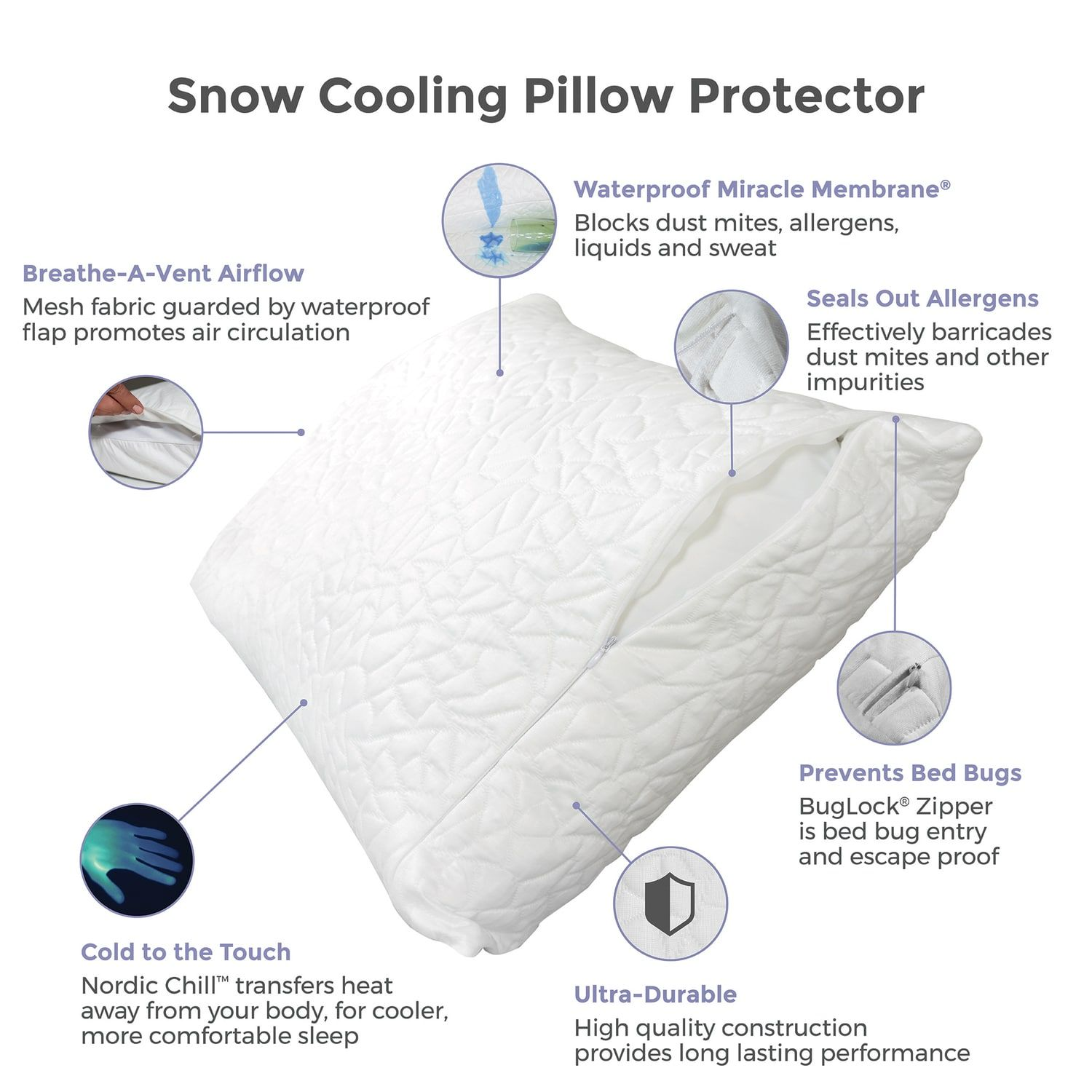 Protect A Bed Nordic Chill Waterproof Pillow Protector In 2019